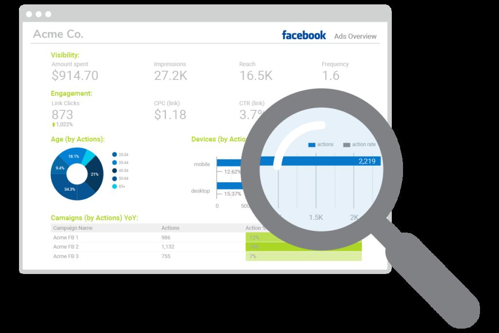Facebook Ad Optmization