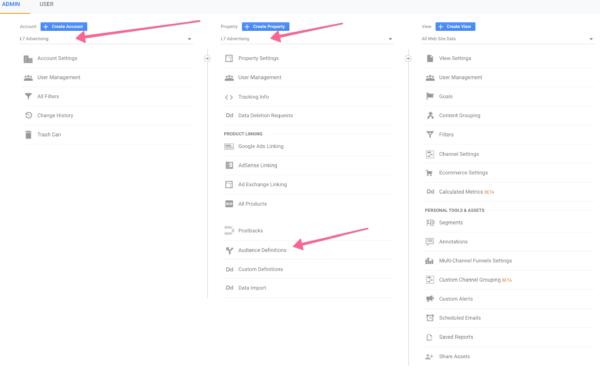 google retargeting audience definitions admin