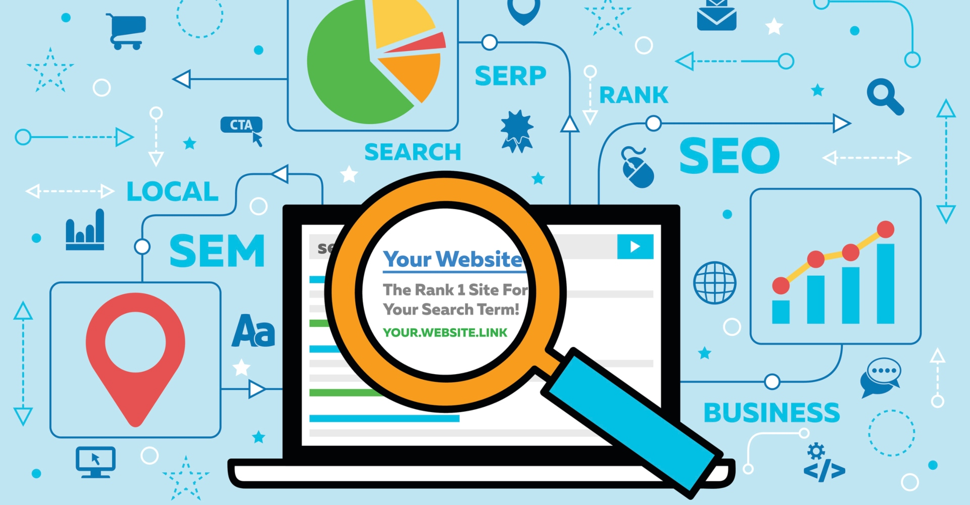 Beginner's Guide to Keyword Research for SEO